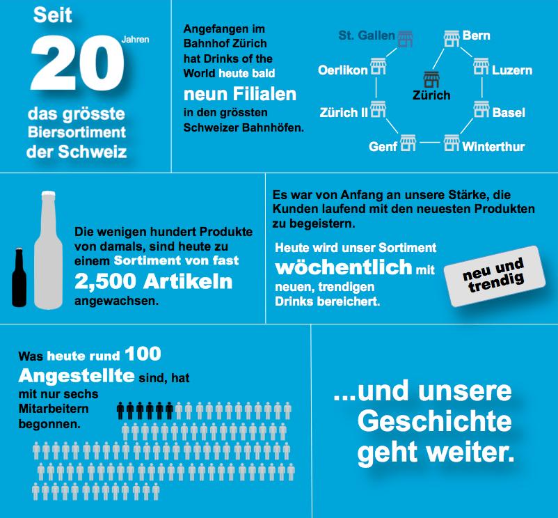infografik-deutsch